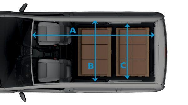 Nissan e-NV200 wymiary w środku - Wypożyczalnia samochodów luksusowych Mestenza Trójmiasto Rafał Grzebin